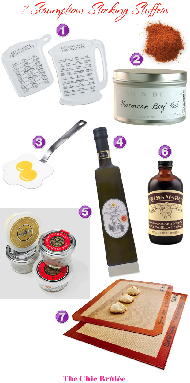 7 Scrumptious Stocking Stuffers2 Gift Guide: 7 Scrumptious Stocking Stuffers